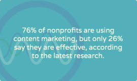 More nonprofits using content marketing, less reporting effectiveness: new research report