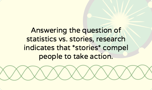Using research to make a case for storytelling: three studies