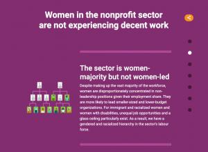 Screen capture of Decent Work for Women Microsite